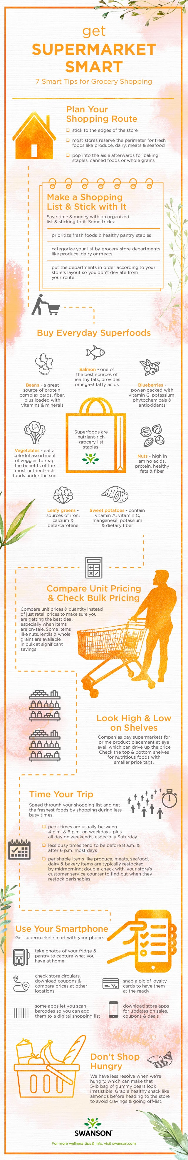 Get Supermarket Smart - Grocery Store Hacks to Save Money and Time - infographic by Swanson Health