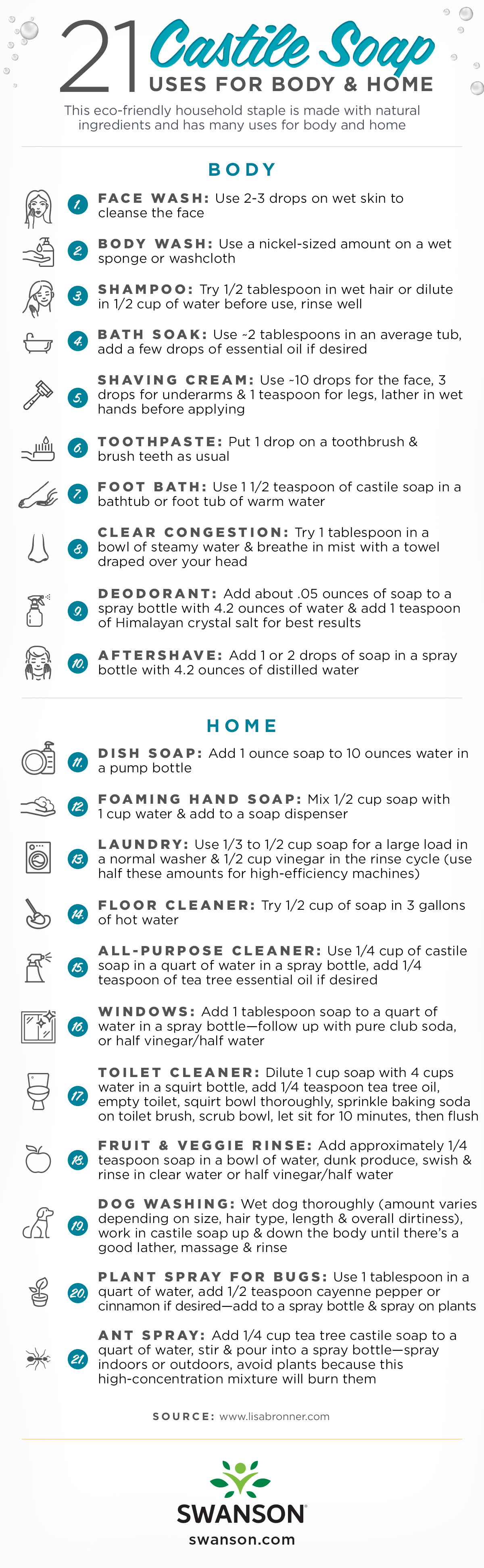 21 Uses for Castile Soap Infographic