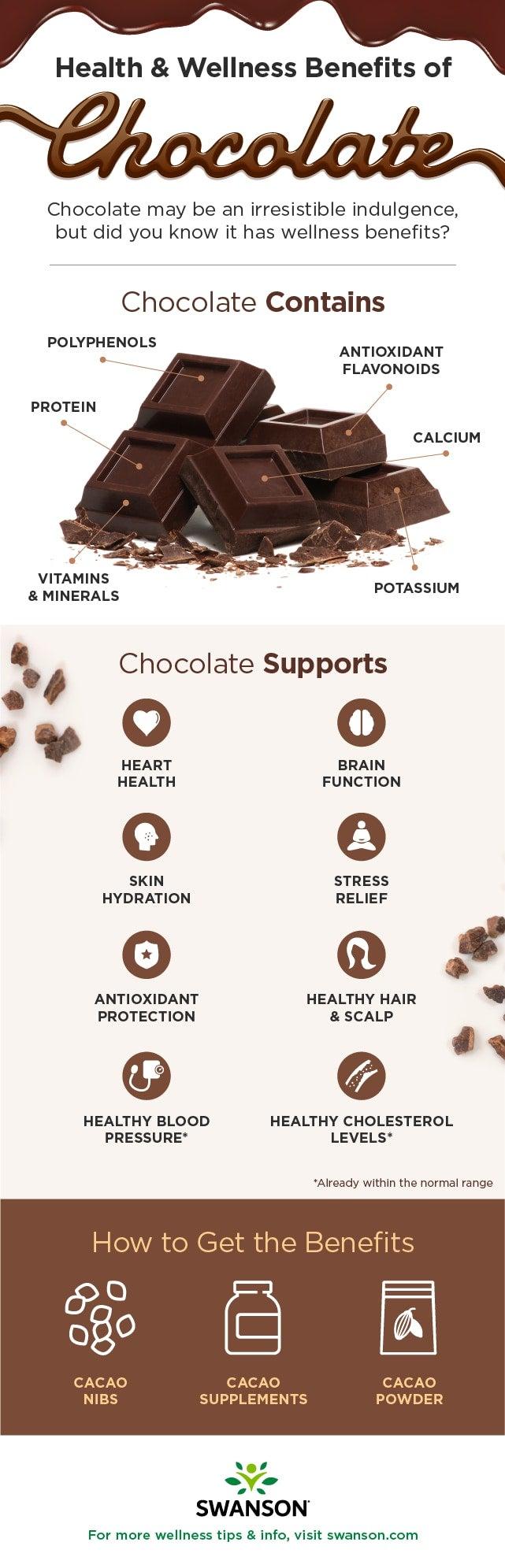 Benefits of Chocolate Infographic