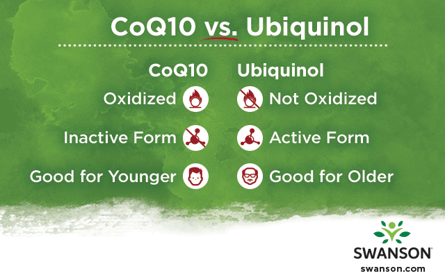 Comparison of CoQ10 vs ubiquinol on green background