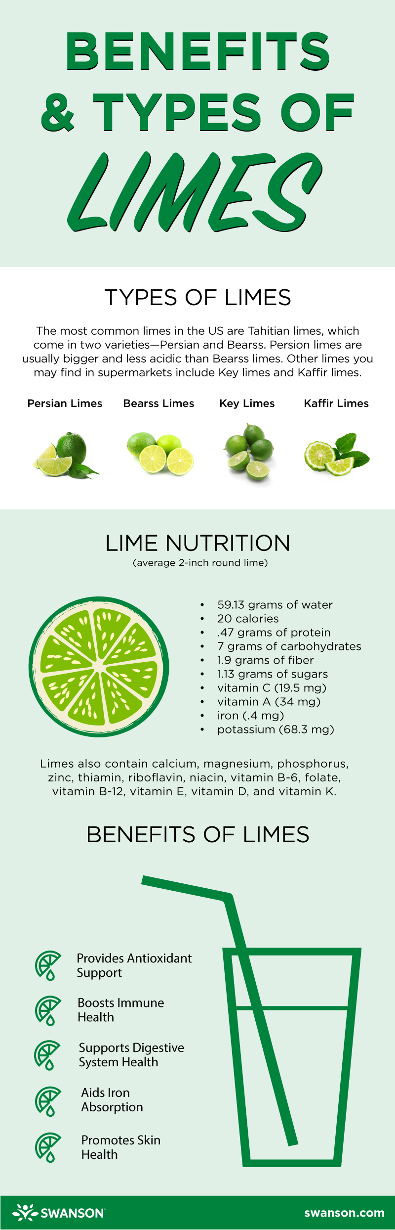 Benefits of Limes Infographic