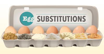 Vegan Baking: Easily Replace Eggs in Your Favorite Recipes
