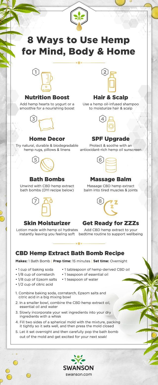 8 Ways to Use Hemp Infographic with Hemp-Derived CBD Bath Bomb Recipe