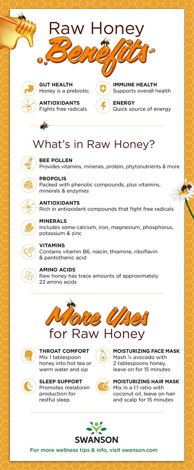 Raw Honey Benefits Infographic