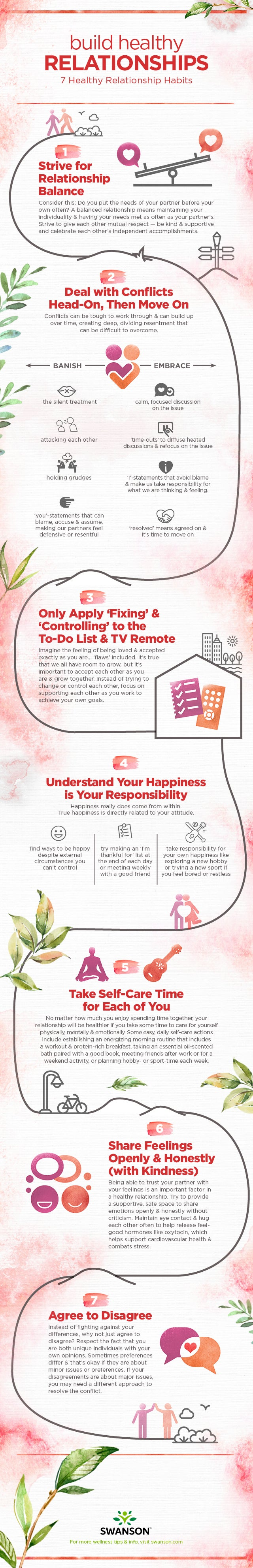 Build Healthy Relationships - infographic with tips on how to have healthy relationships