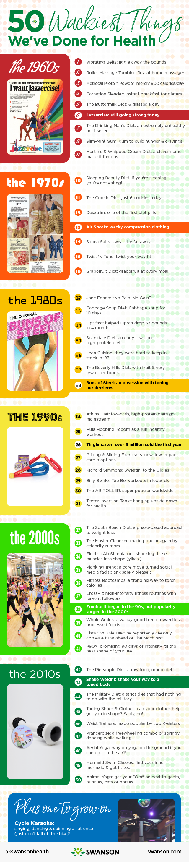 50 Wackiest Things We've Done for Health Infographic