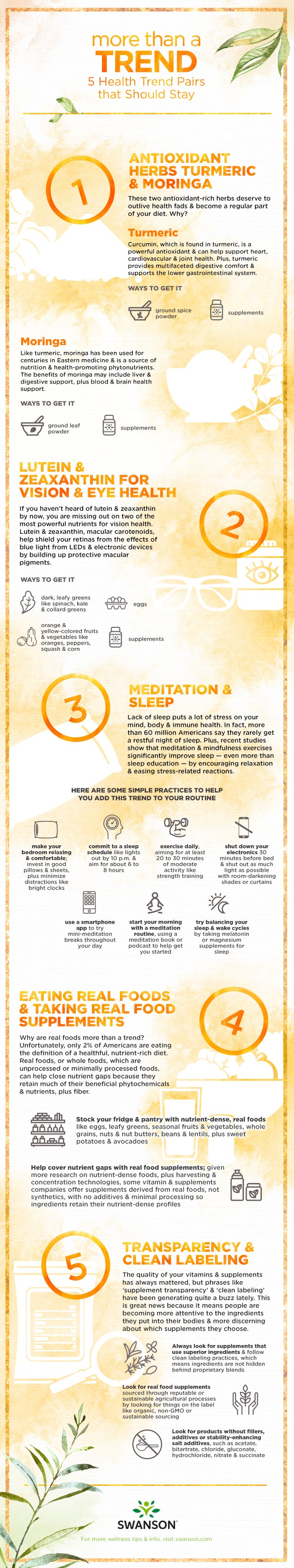 Five Health Trends That Should Stay Infographic