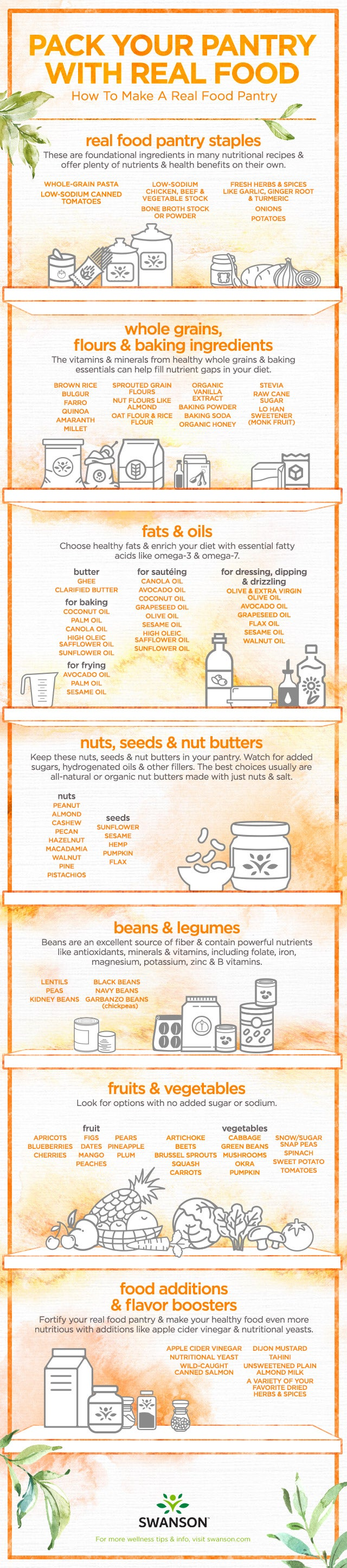 How to Make a Real Food Pantry Infographic by Swanson Health