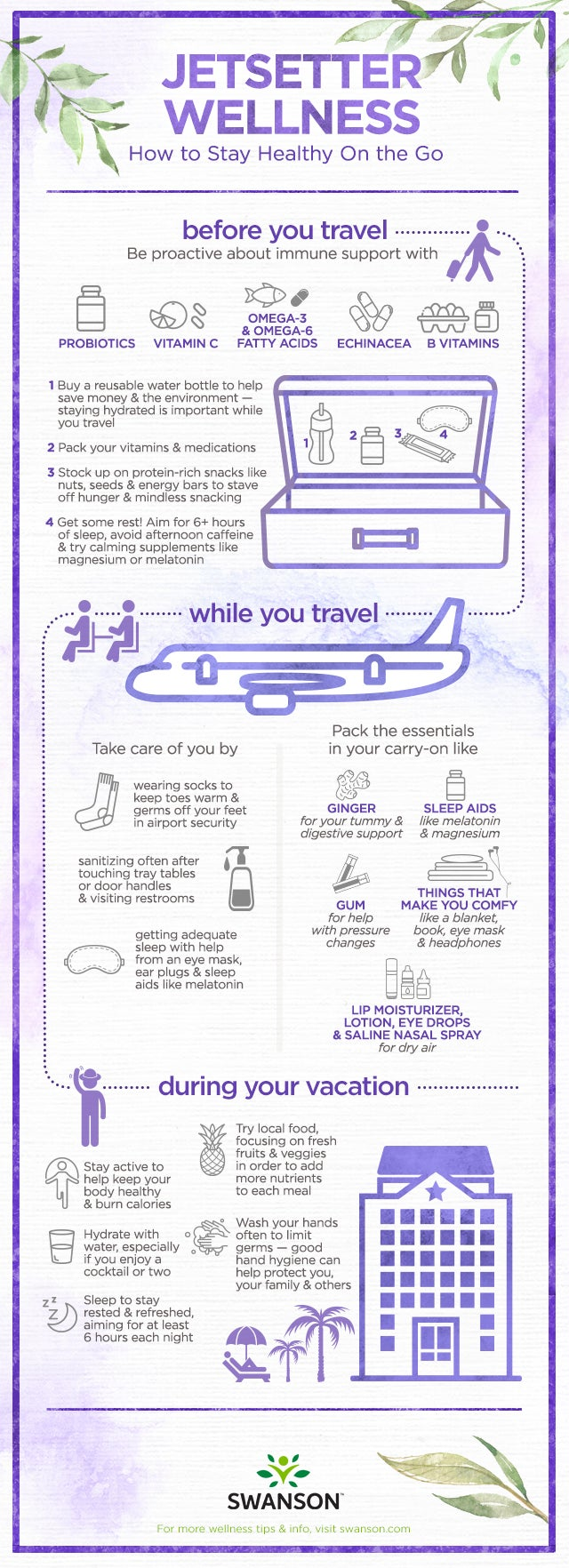 tips for staying healthy while traveling infographic