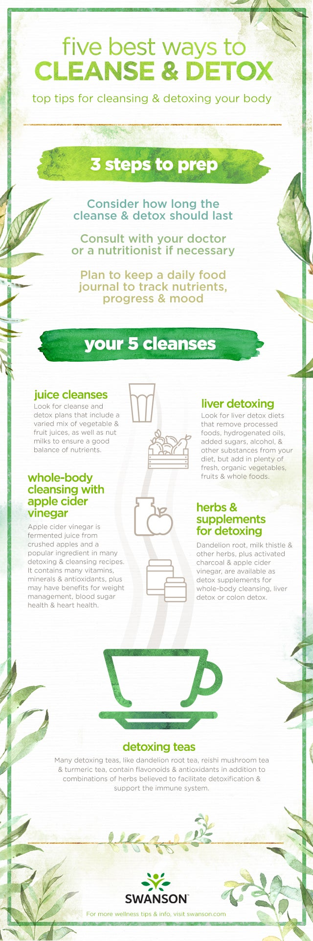 Best Ways to Cleanse and Detox, 5 ways plus tips on how to detox