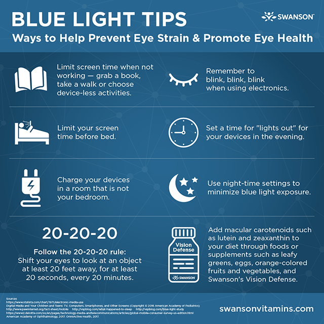 Blue Light Tips from Swanson Health Products