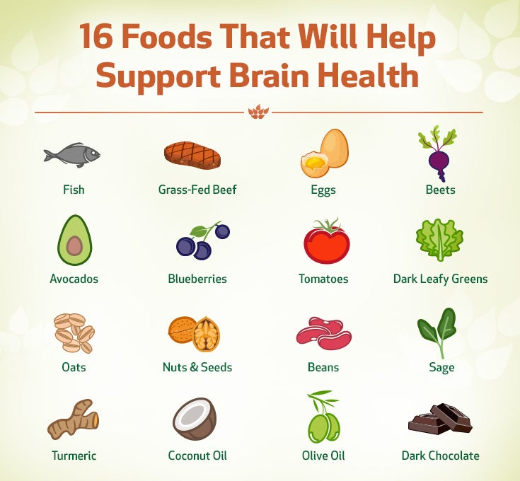 Foods to support brain health