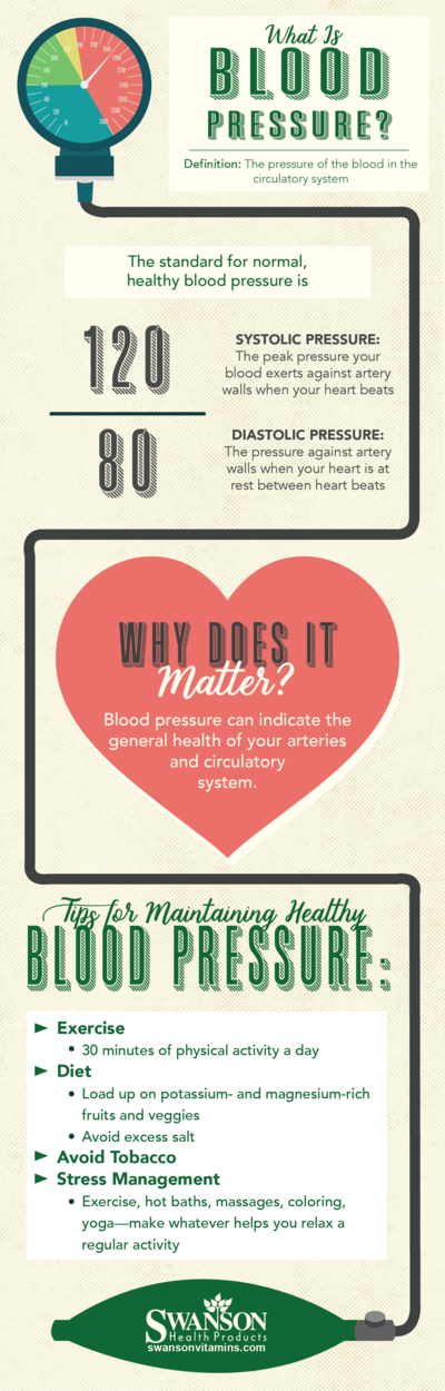 Do You Know Your Numbers? Find Out Why Blood Pressure Matters.