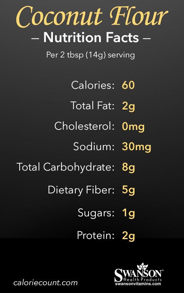 Coconut Flour Nutrition Facts