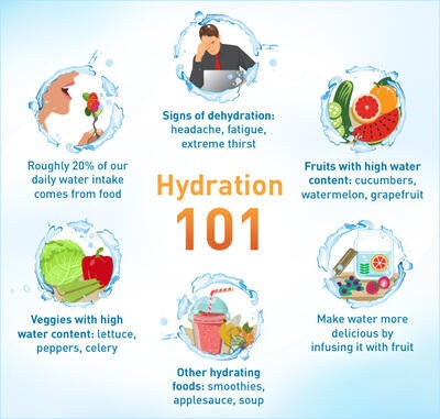 H2O Boost: Top 25 Most Hydrating Foods