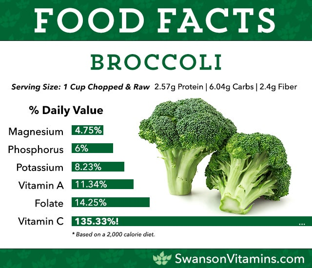 broccoli health nutrition facts