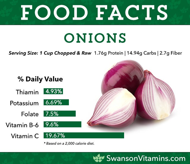 onion health nutrition facts