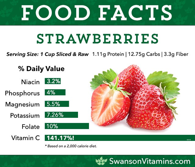strawberry health nutrition facts
