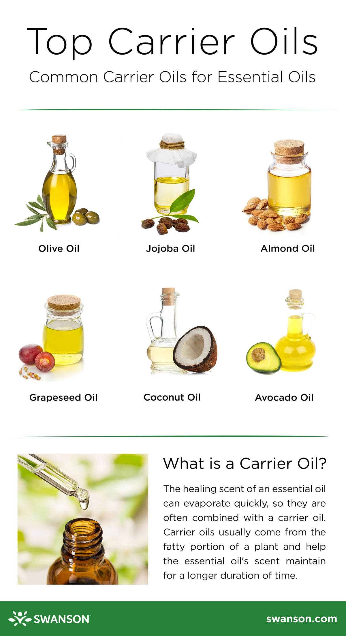 Carrier Oils for Essential Oils