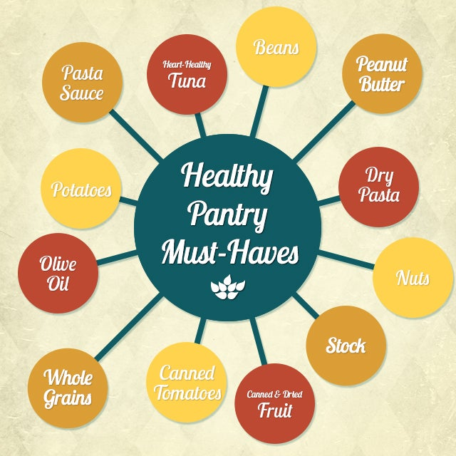 healthy pantry staples