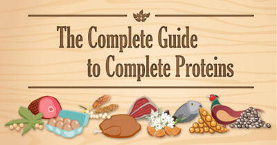 A Guide to Complete Proteins