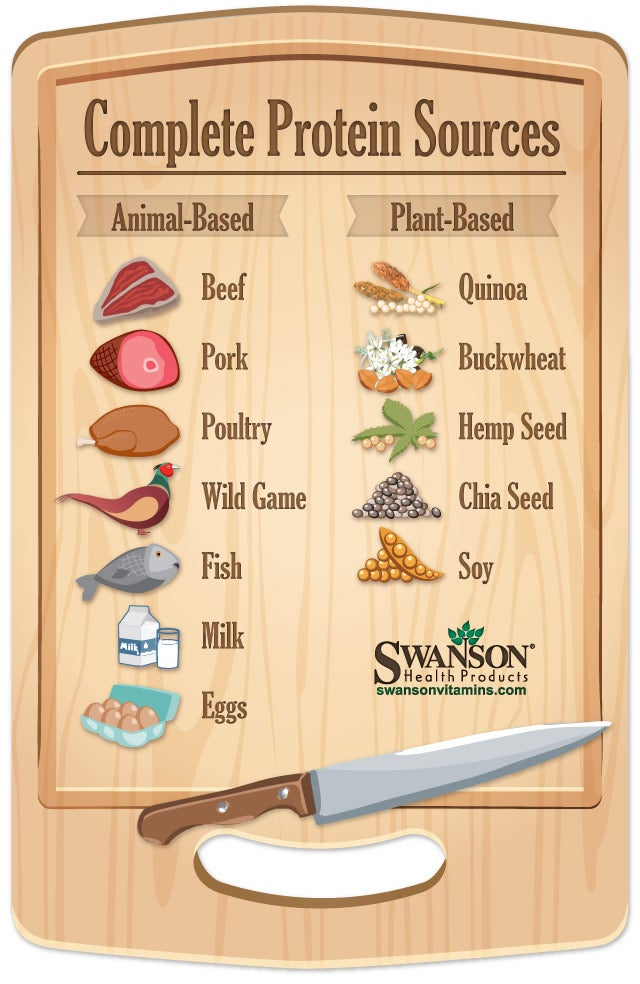 complete protein food sources