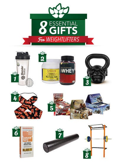 The Gift Guide for Weightlifters