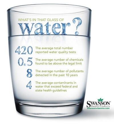 Water Warning: What's In Your Glass and How Can You Make Sure It's Safe?