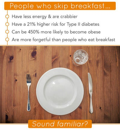 The Worst Breakfast for Your Health (Plus 3 Healthy Breakfast Recipes)